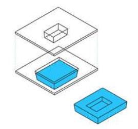 有哪幾種利用真空成型吸塑機進行的倒模方法?
