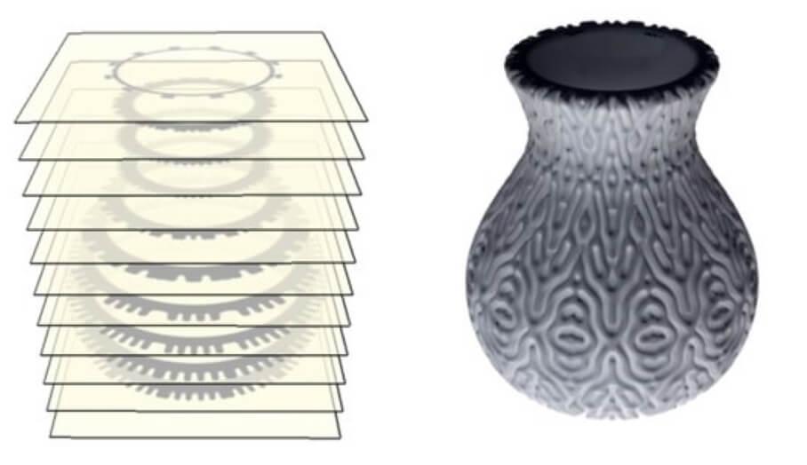 3D模型形狀對3D slicing (分層切片)的影響
