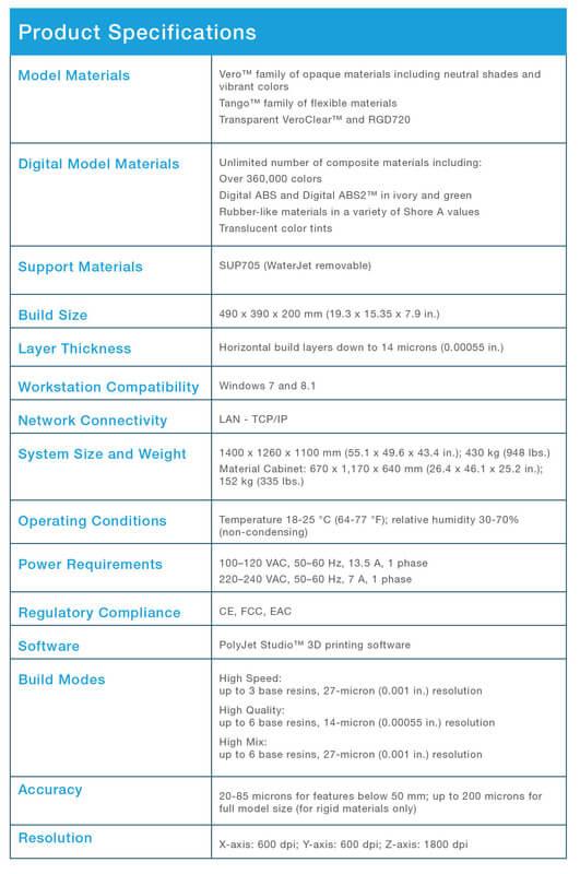 終極工業級超精細多種物料全彩3D打印機 - Stratasys J750