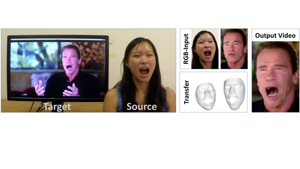 Face2Face 3D人像掃描,讓你模仿任何人