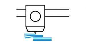 為什麼打印時會出現layer shifting?怎樣解決?2