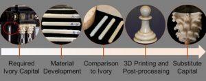利用3D打印製作仿象牙色修復件?4