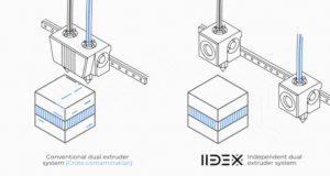 獨立雙噴頭 3D打印有什麼好處呢? 2