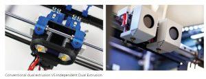 獨立雙噴頭 3D打印有什麼好處呢? 3